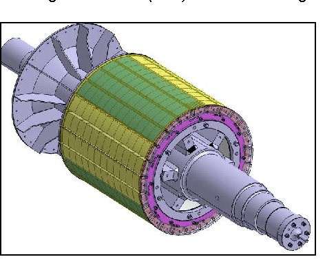 elektromotor rotor 5.5kw