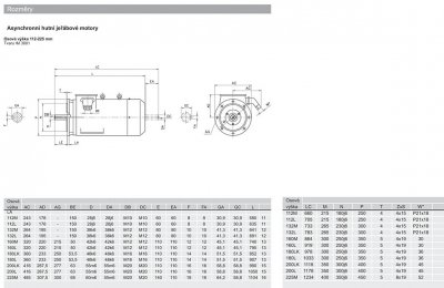 žeriavové elektromotory P200
