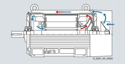 elektro motor nákres