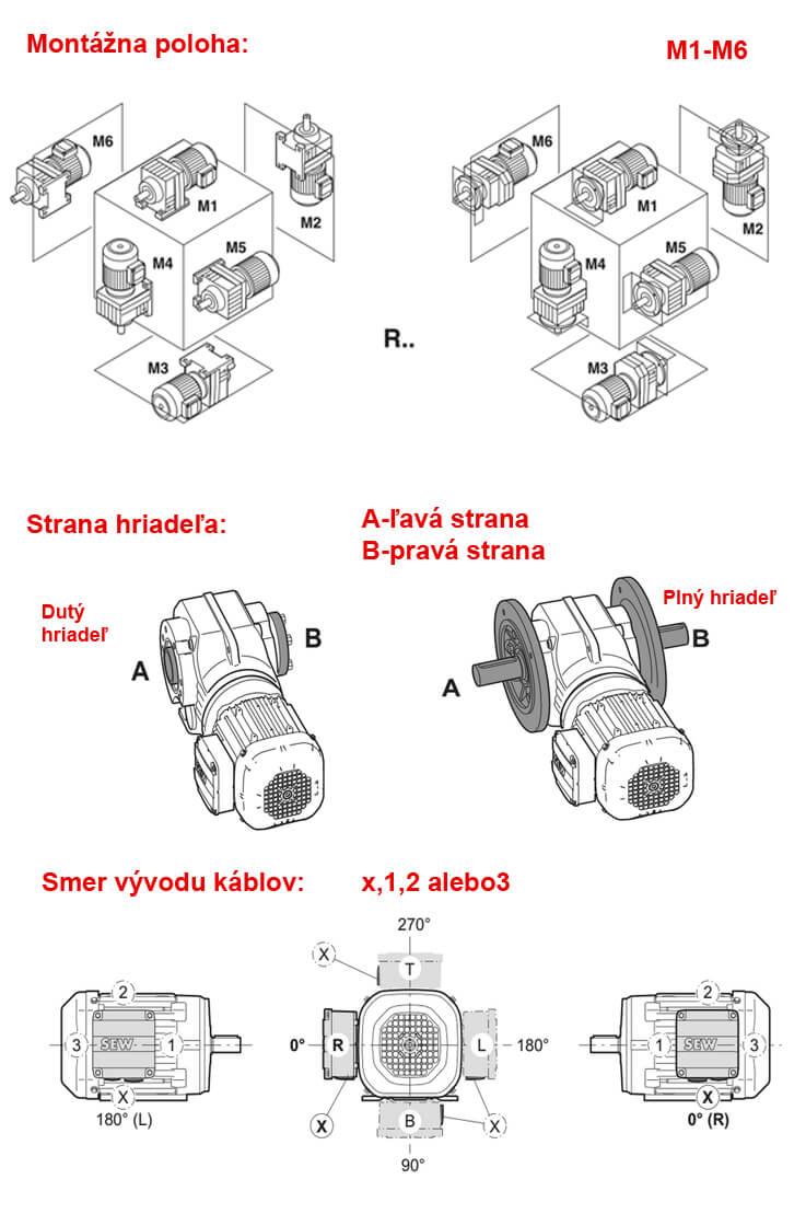 SEW Eurodrive prevodové motory