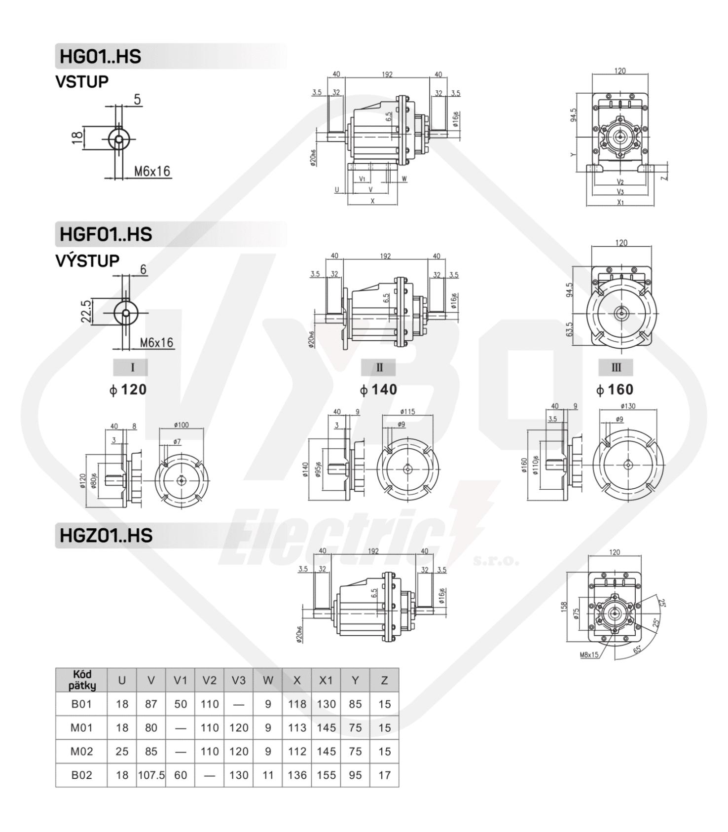 rozmerové výkresy čelná elektroprevodovka HG01