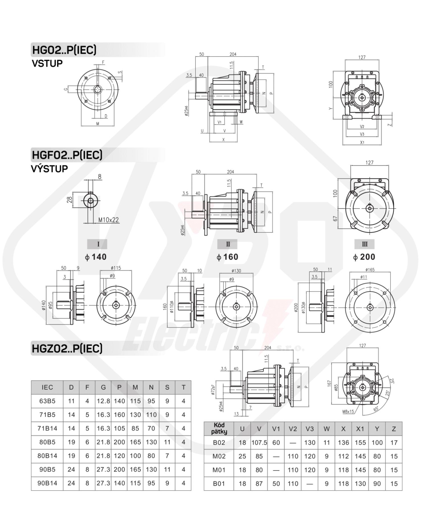rozmerové výkresy čelná elektroprevodovka HG02
