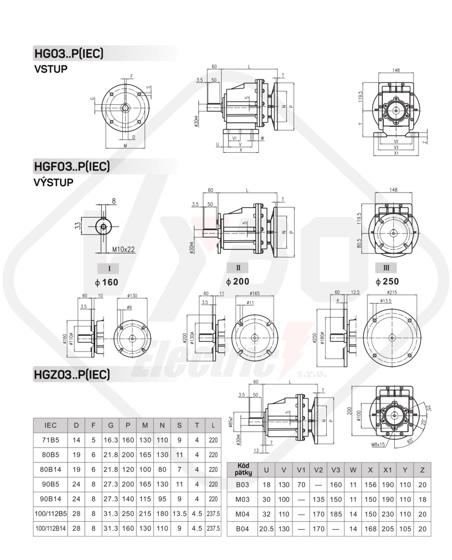 rozmerové výkresy čelná elektroprevodovka HG03