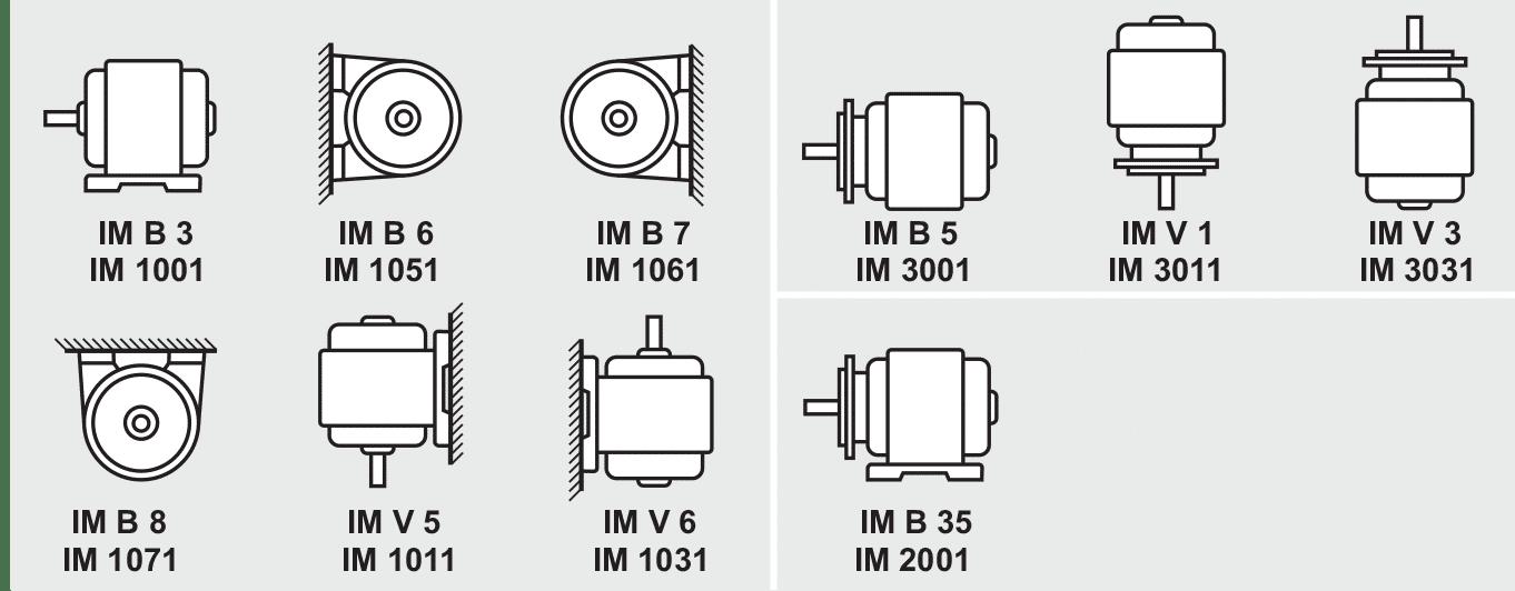 tvary strojov MEZ motory