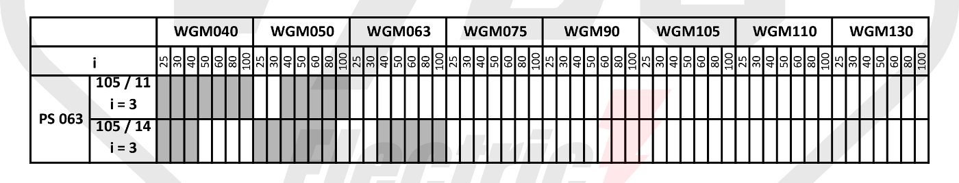 dostupné prevedenia čelná medziprevodovka PS063