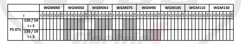 dostupné prevedenia čelná medziprevodovka PS071