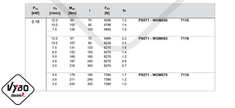 parametre výkonu čelná medziprevodovka PS071