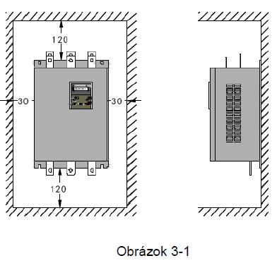 softštartér inštalácia na stenu