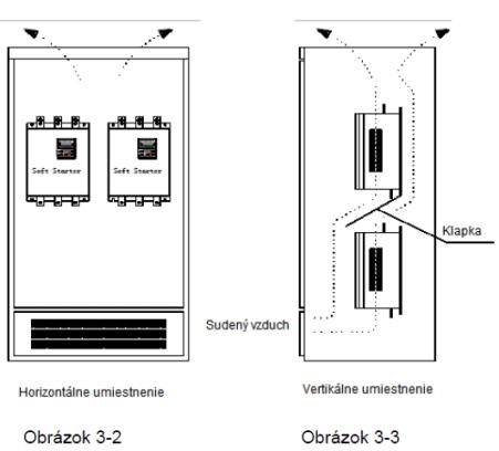 softštartér inštalácia spôsob 2